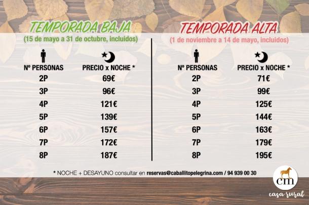 TABLA PRECIOS 2018 CR